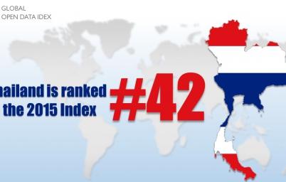 Global Open Data Index จัดอันดับปี 2015 ประเทศไทยอันดับขยับขึ้น 39%
