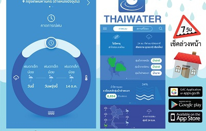 Thaiwater