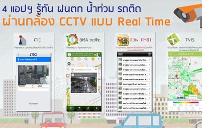 4 แอปฯ รู้ทัน ฝนตก น้ำท่วม รถติด ผ่านกล้อง CCTV แบบ real time