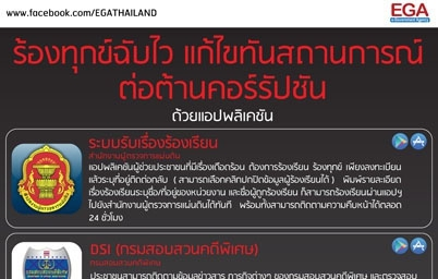 9 ธันวาคม วันต่อต้านคอร์รัปชั่นสากล (International Anti-Corruption Day)