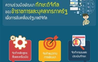บันทึกข้อตกลงความร่วมมือ การพัฒนาทักษะด้านดิจิทัลสําหรับข้าราชการและบุคลากรภาครัฐ  (Digital Government Skill Development)