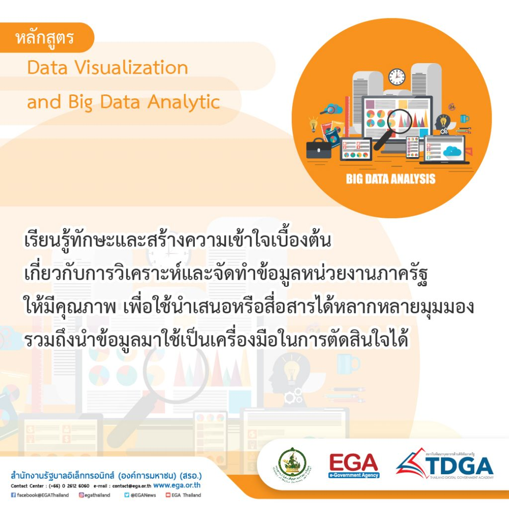 TDGA eLearning 11 course online (10)