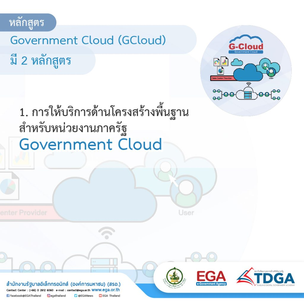 TDGA eLearning 11 course online (4)