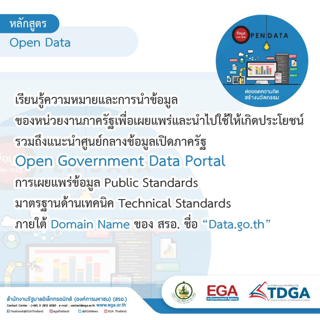 TDGA eLearning 11 course online (5)