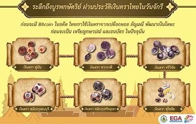 ระลึกถึงบูรพกษัตริย์ ผ่านประวัติเงินตราไทยในวันจักรี