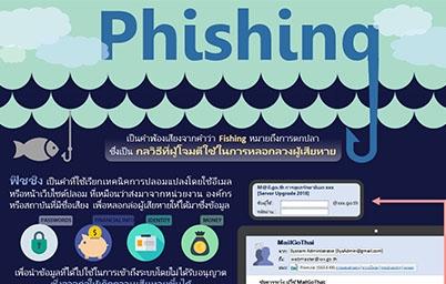 แจ้งเตือนภัย Phishing (ฟิชชิง)