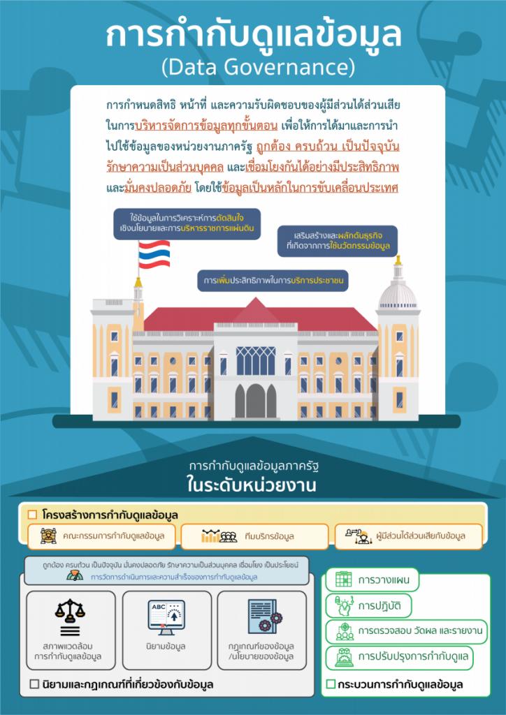 Data Governance Framework02