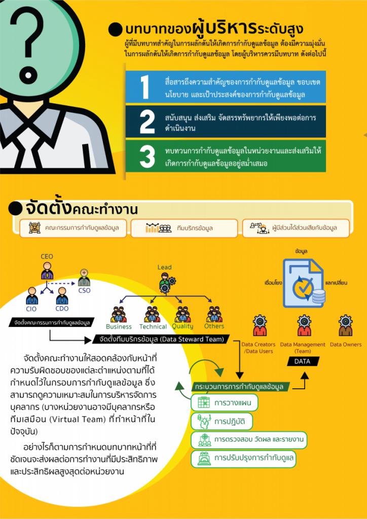 Data Governance Framework03