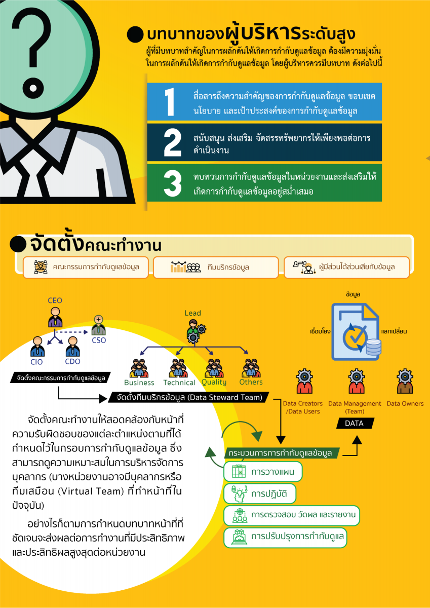 Data Governance Framework03