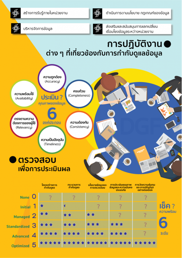 Data Governance Framework05