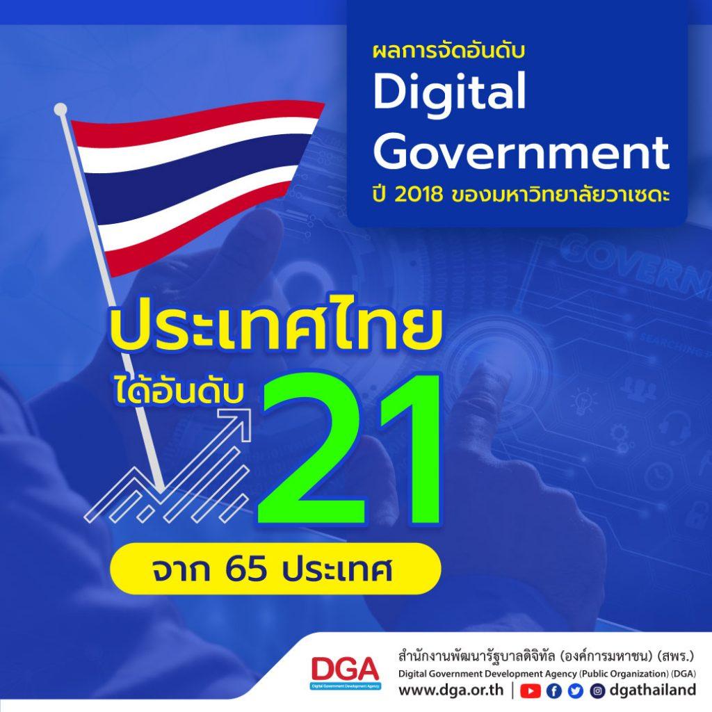 ผลการจัดอันดับ-Digital-Government-ปี-2018