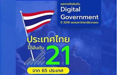 ผลการจัดอันดับ Digital Government ปี 2018 ของมหาวิทยาลัยวาเซดะ ประเทศไทยได้อันดับ 21 จาก 65 ประเทศ
