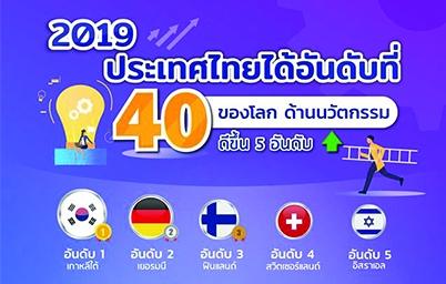 ดัชนีนวัตกรรมไทยพุ่งแซง 5 ประเทศ