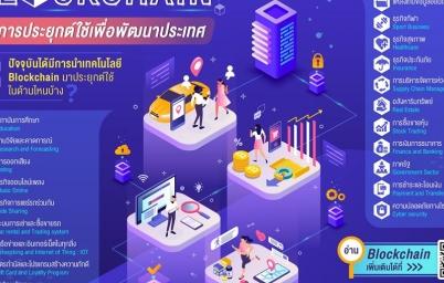 เทคโนโลยี Blockchain มาประยุกต์ใช้ในภาคธุรกิจและภาครัฐ