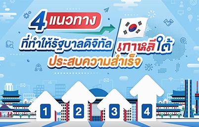 4 แนวทางรัฐบาลดิจิทัล ที่ทำให้เกาหลีใต้ประสบความสำเร็จ