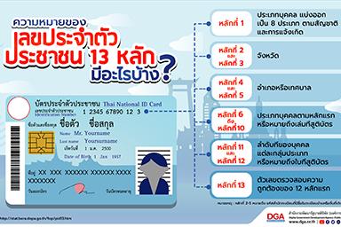 ความหมายของเลข  13 หลักบนบัตรประชาชน มีอะไรบ้าง