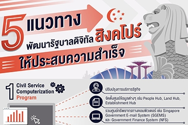 5 แนวทางพัฒนารัฐบาลดิจิทัล สิงคโปร์ ให้ประสบความสำเร็จ
