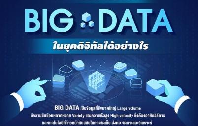เราจะใช้ประโยชน์จาก Big Data ในยุคดิจิทัลได้อย่างไร