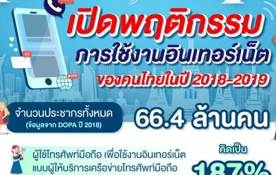 เปิดพฤติกรรมการใช้งานอินเทอร์เน็ตของคนไทยในปี 2018 - 2019