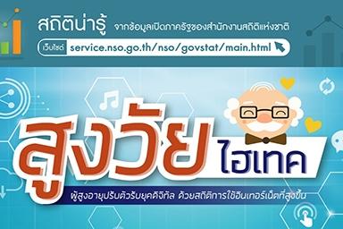 คนไทยสูงวัยก็ไฮเทคนะขอรับ