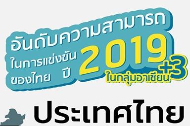 ดัชนีความสามารถในการแข่งขันของไทยปี 2019