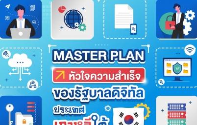 Master Plan หัวใจความสำเร็จของรัฐบาลดิจิทัลประเทศเกาหลีใต้