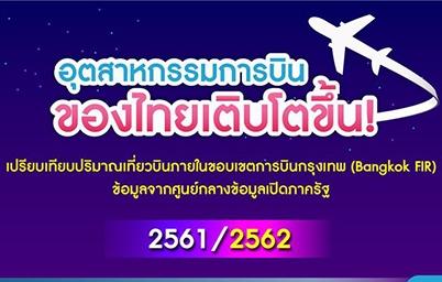 ข้อมูลเปรียบเทียบอุตสาหกรรมการบินของไทย จาก Data.go.th