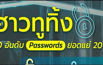 10 อันดับ Passwords ยอดแย่ 2019