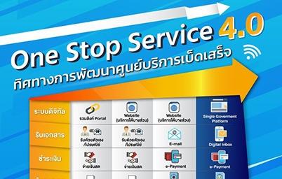 One Stop Service 4.0 ทิศทางการพัฒนาศูนย์บริการเบ็ดเสร็จ