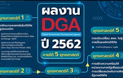 สรุปผลงาน DGA ปี 2562