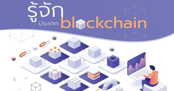 รู้จักประเภท-Blockchain
