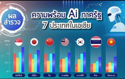 ความพร้อม AI ภาครัฐ 7 ประเทศในเอเชีย