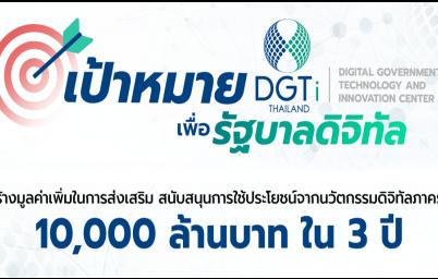 เป้าหมาย DGTi เพื่อสร้างมูลค่าเพิ่มในการส่งเสริม สนับสนุน การใช้ประโยชน์จากนวัตกรรมดิจิทัลภาครัฐ 10,000 ล้านบาท ใน 3 ปี