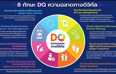 ความฉลาดทางดิจิทัล DQ (Digital Intelligence) ที่คนรุ่นใหม่ต้องมี