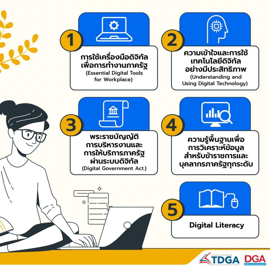 TDGA e-learning